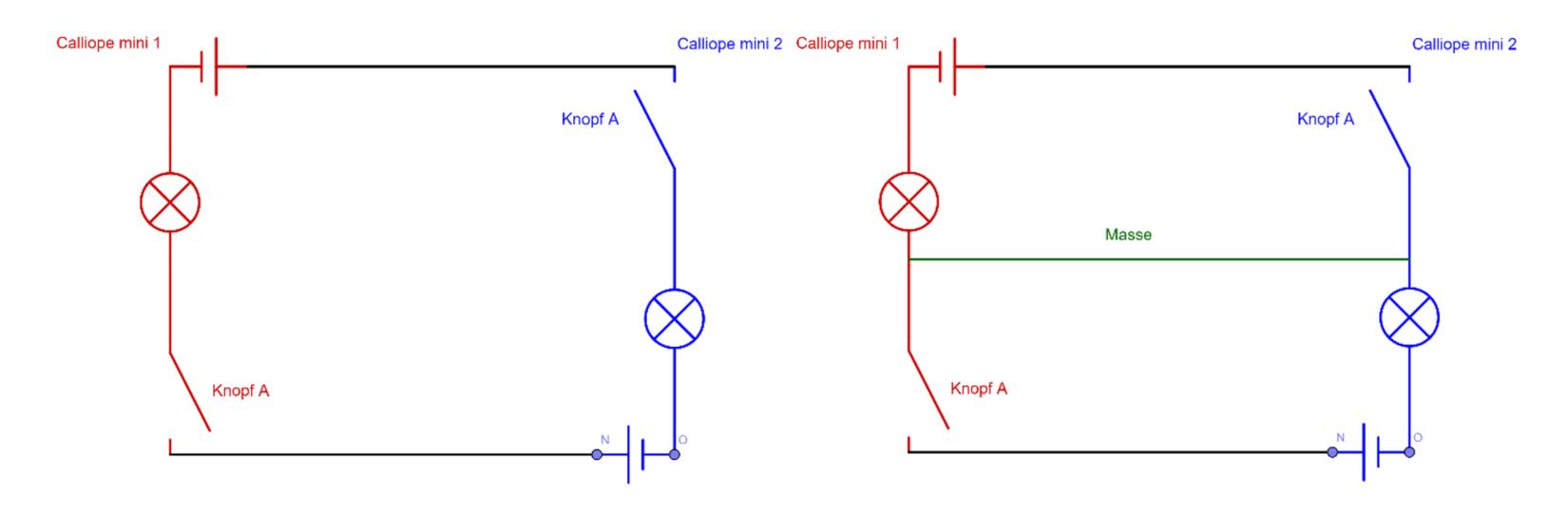Schaltplan_Calliope