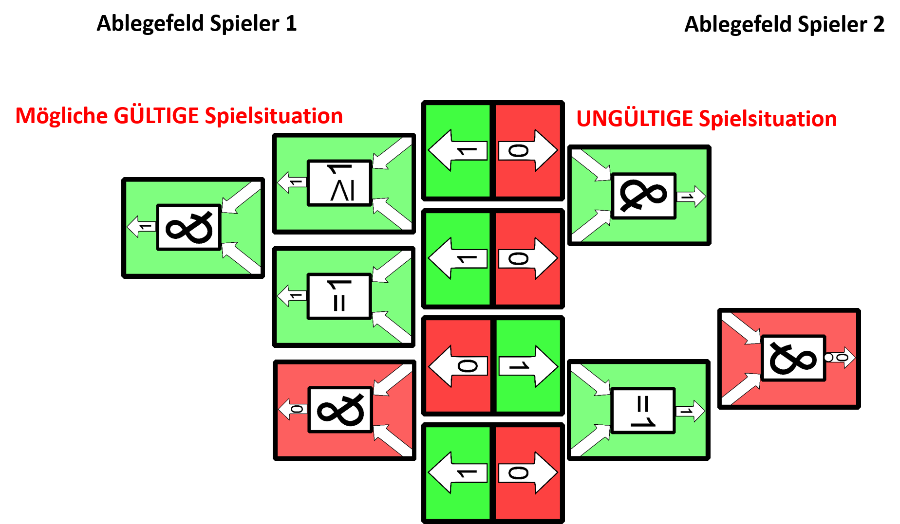 Spielsituation2